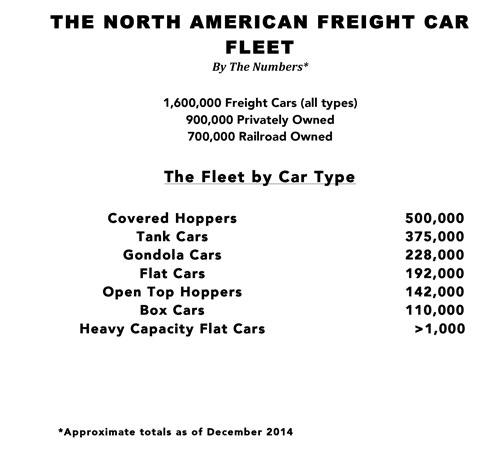 fleetgraph2